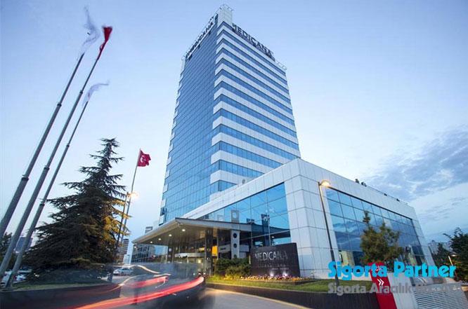 Medicana Dogum Paketi 2019 Dogum Paketi Ankara